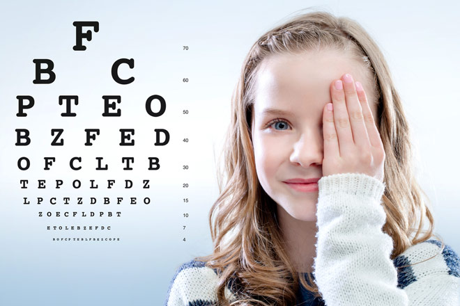 20/20 Vision: Is It Perfect Eyesight? - AllAboutVision.com