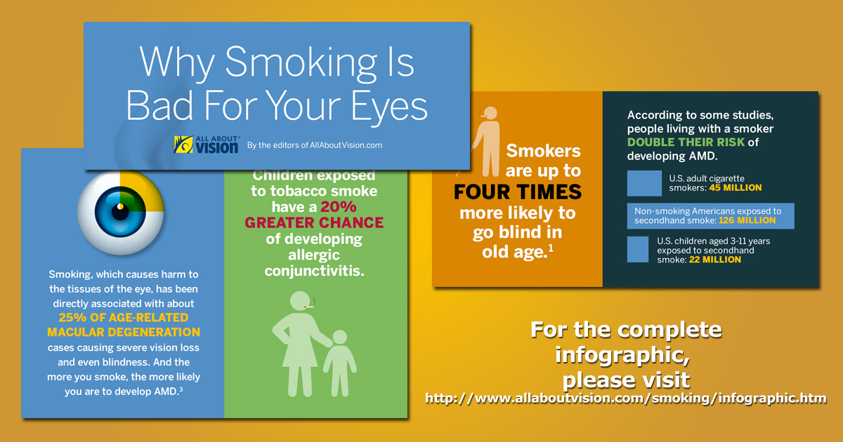 Infographic Why Smoking Is Bad For Your Eyes
